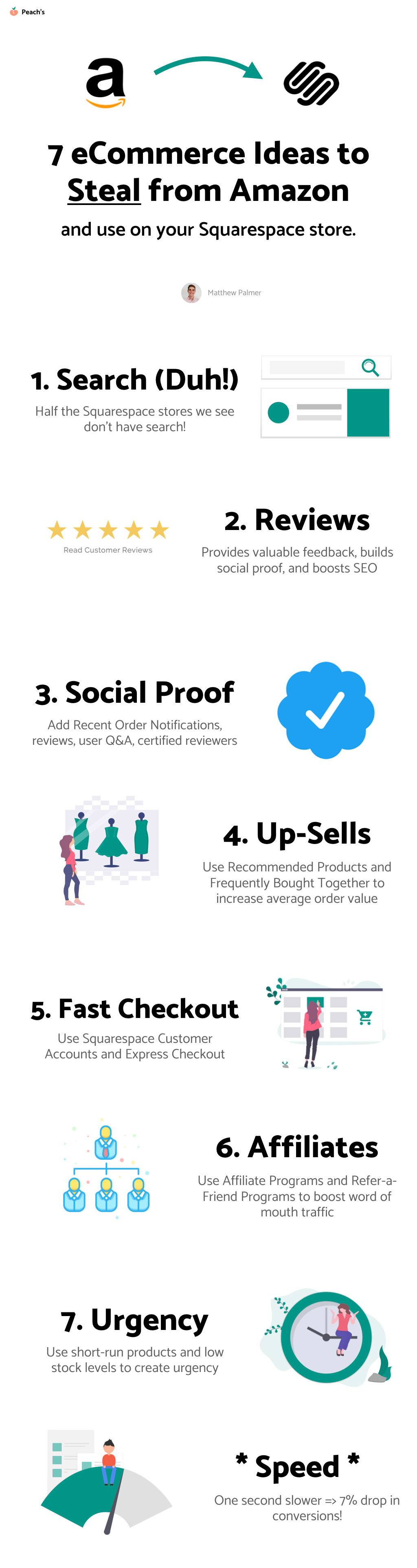 eCommerce Tips for Squarespace Store Sales Infographic